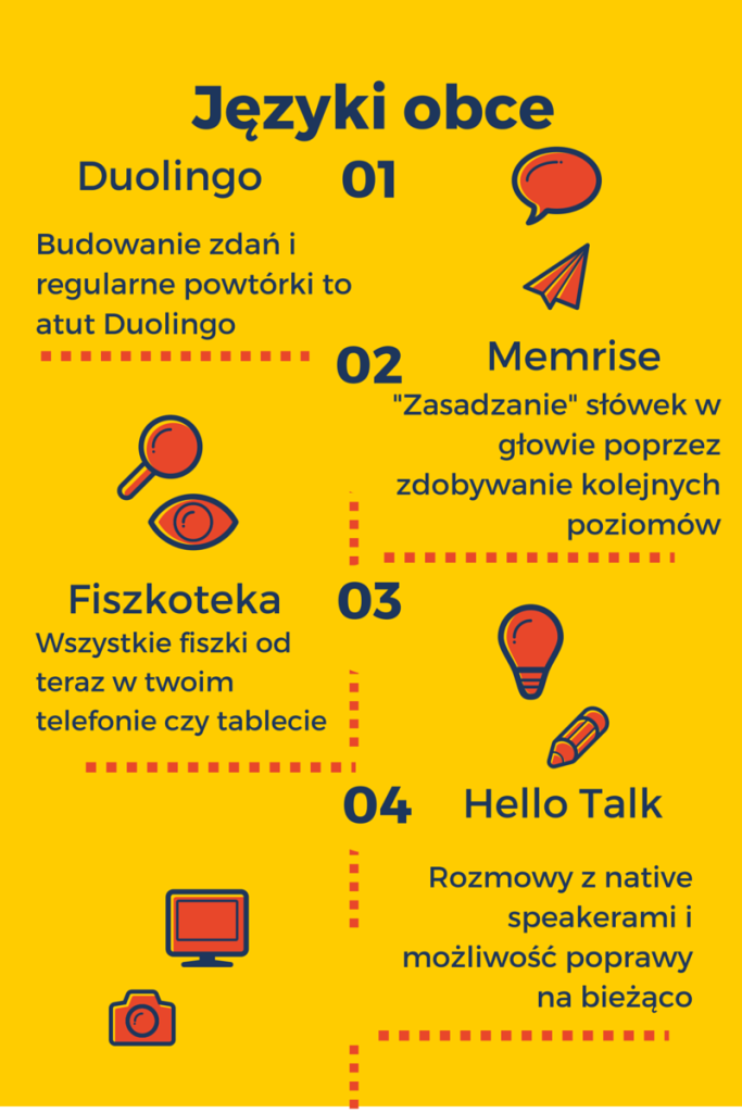 języki obce-STAPLER