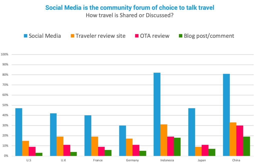 Gen-Z-social-media-trends